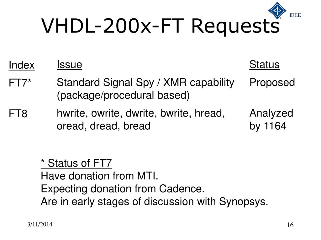 VHDL-200x-FT Requests