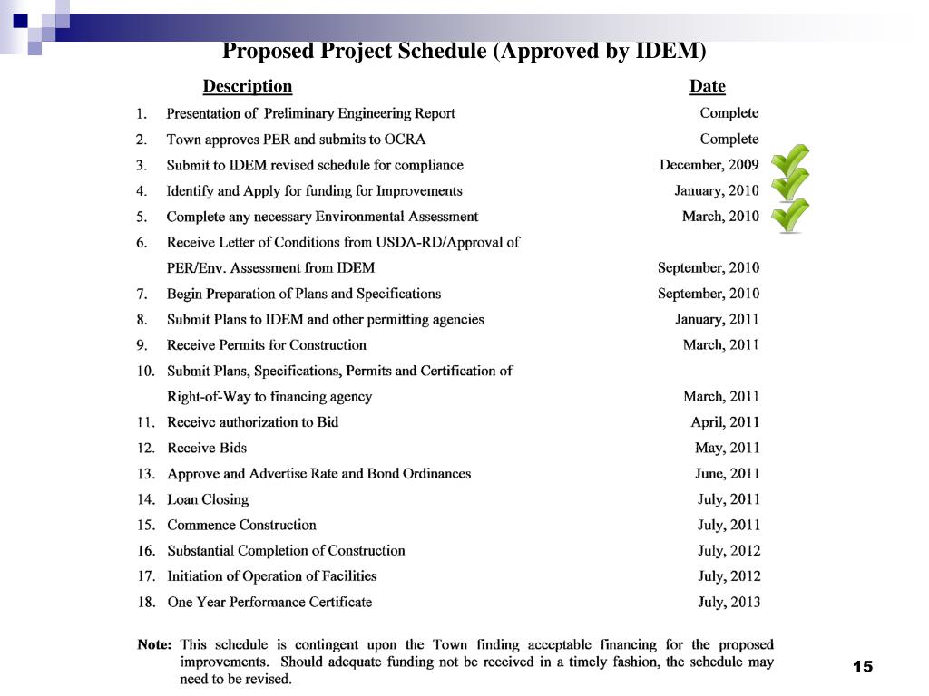 Proposed Project Schedule (Approved by IDEM)