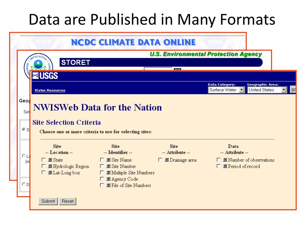 Data are Published in Many Formats