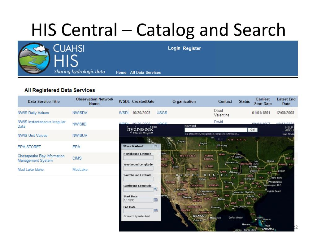 HIS Central – Catalog and Search