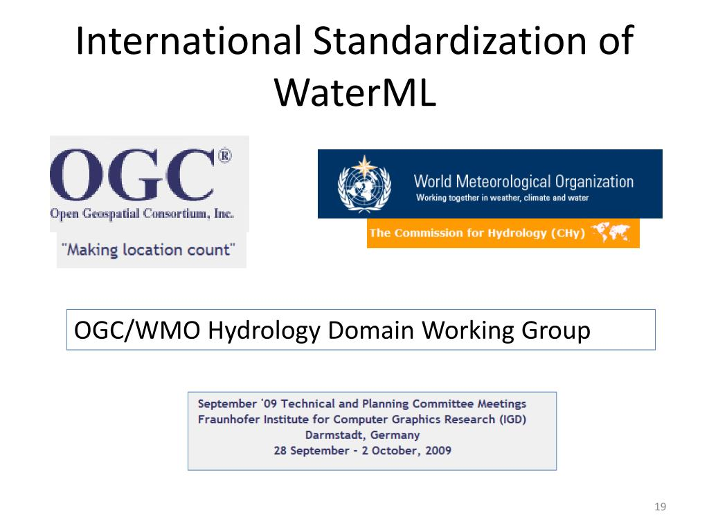International Standardization of WaterML