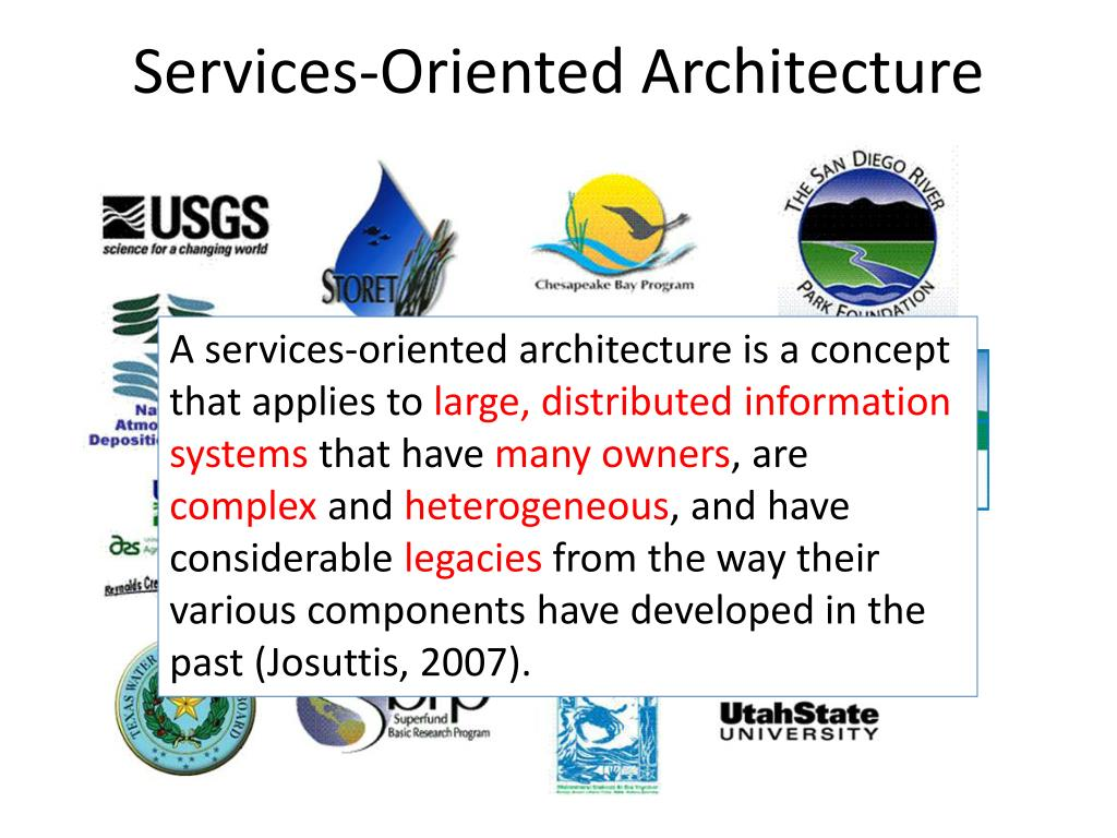 Services-Oriented Architecture