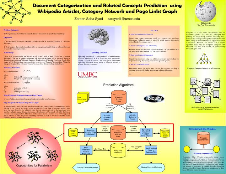 Document Categorization and Related Concepts Prediction  using