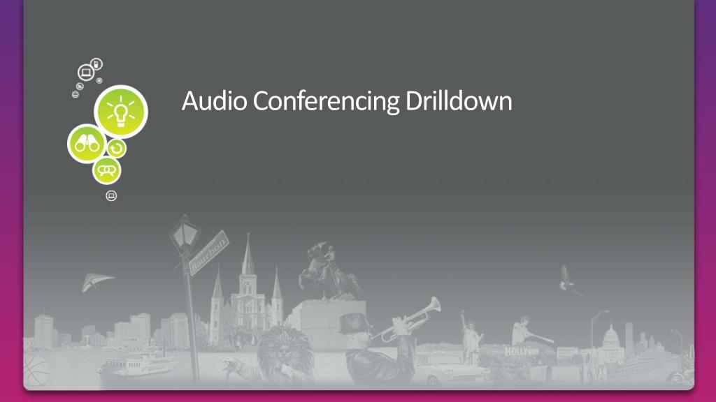 Audio Conferencing Drilldown