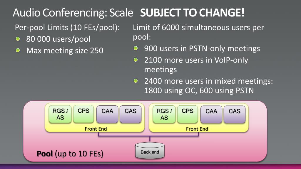 Audio Conferencing: Scale