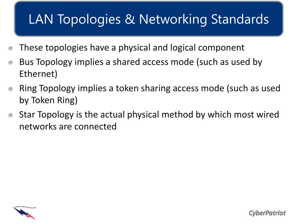 LAN Topologies & Networking Standards