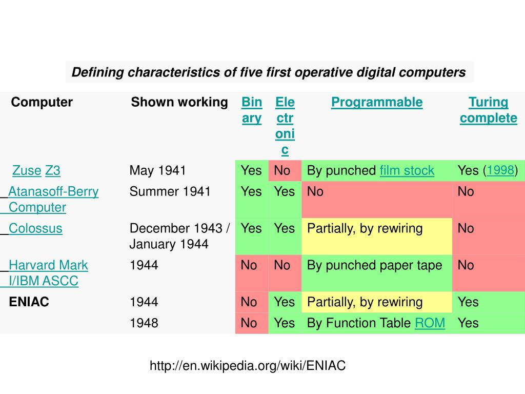Defining characteristics of five first operative digital computers