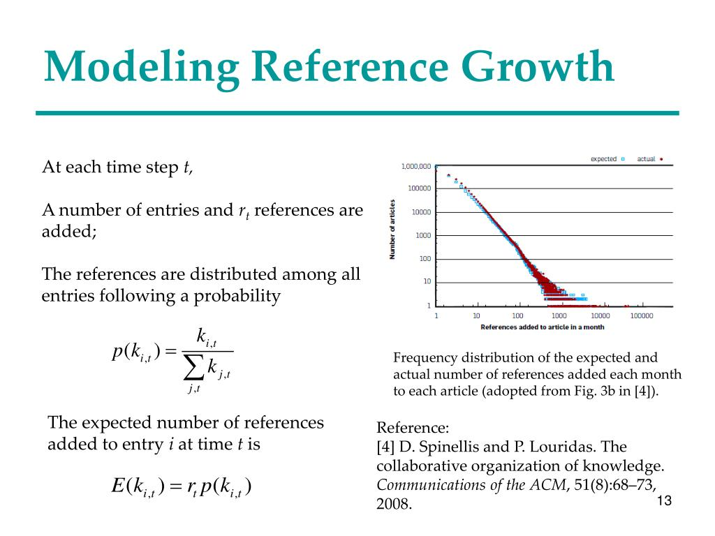 Modeling Reference Growth