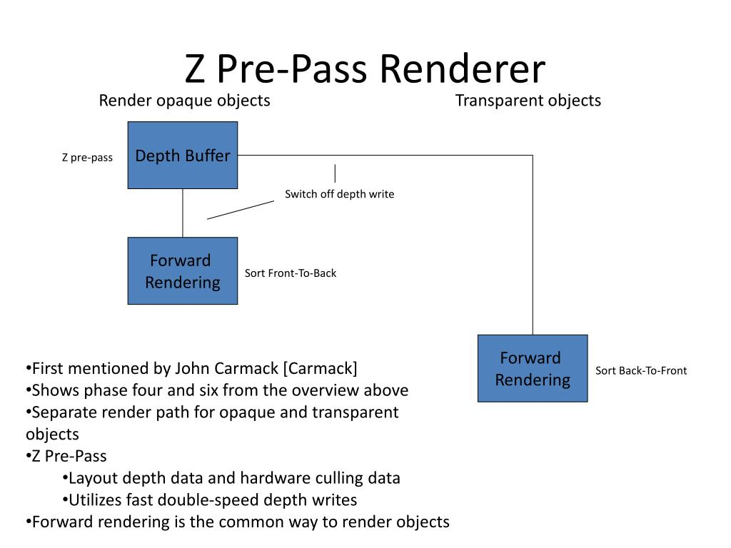 Z Pre-Pass Renderer