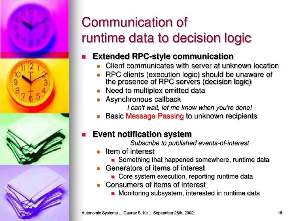 Communication of