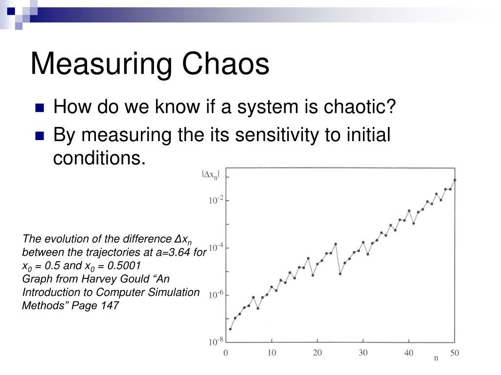 Measuring Chaos