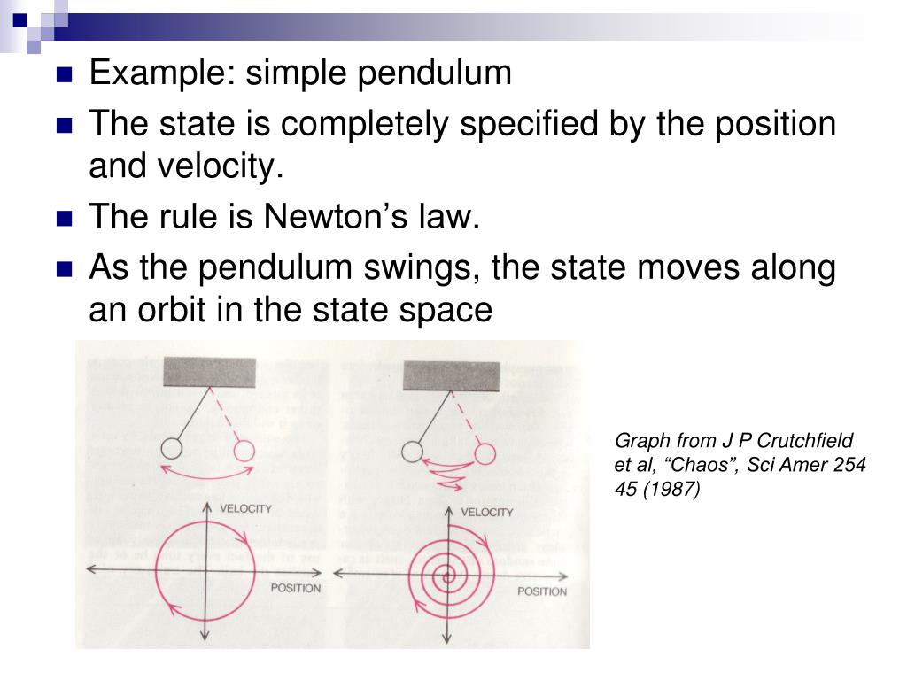 Example: simple pendulum
