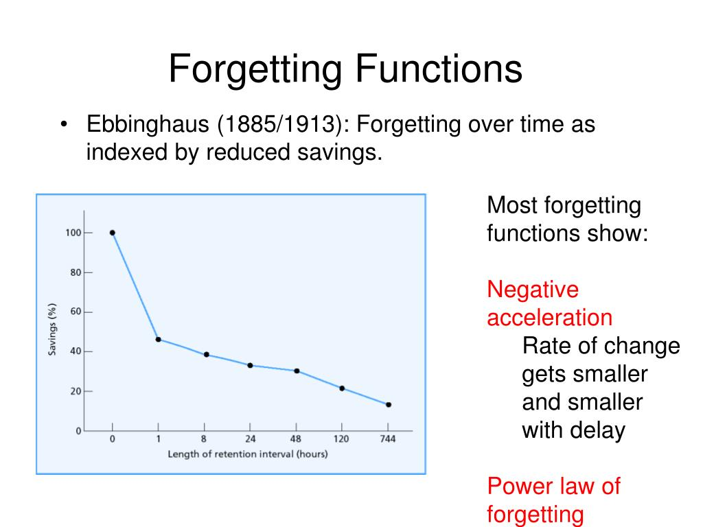 Forgetting Functions