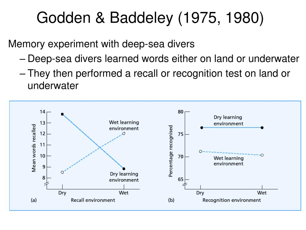 Godden & Baddeley (1975, 1980)