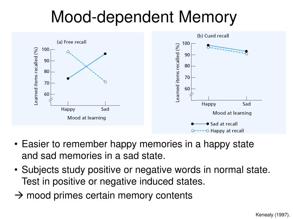 Mood-dependent Memory