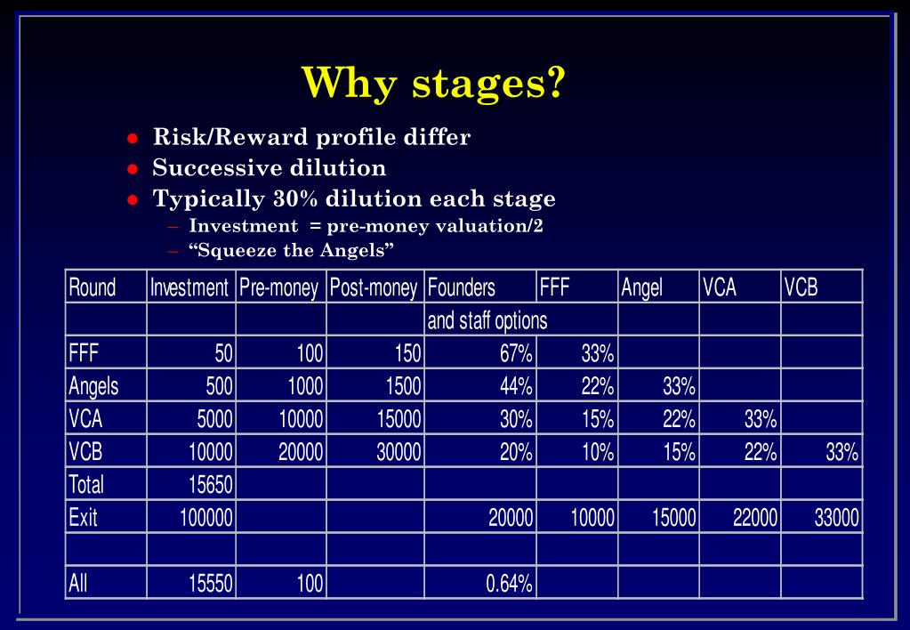 Why stages?