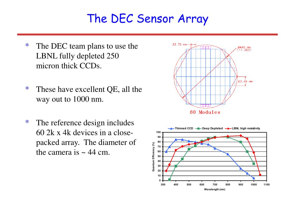The DEC Sensor Array