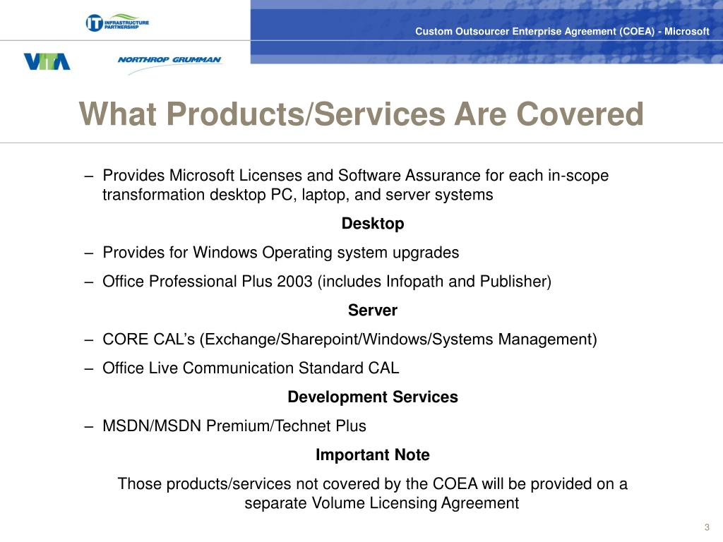 What Products/Services Are Covered