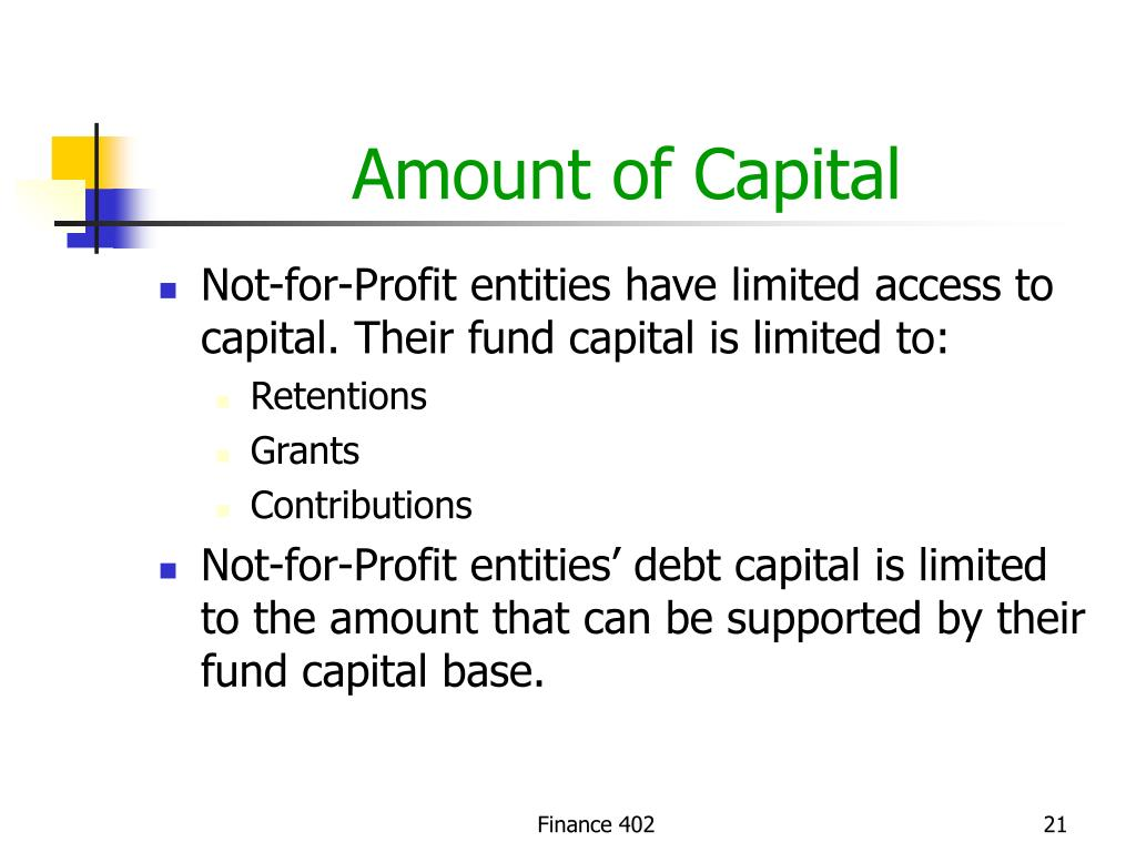 Amount of Capital