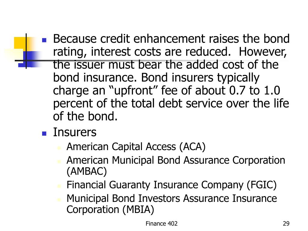 "Because credit enhancement raises the bond rating, interest costs are reduced.  However, the issuer must bear the added cost of the bond insurance. Bond insurers typically charge an ""upfront"" fee of about 0.7 to 1.0 percent of the total debt service over the life of the bond."