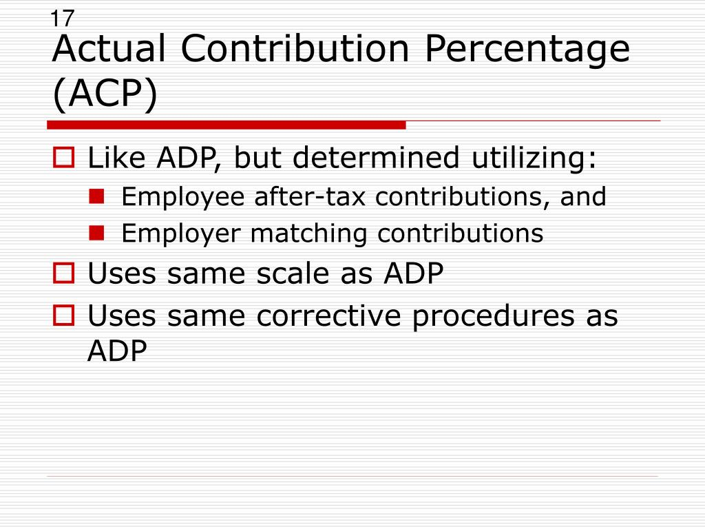 Actual Contribution Percentage (ACP)