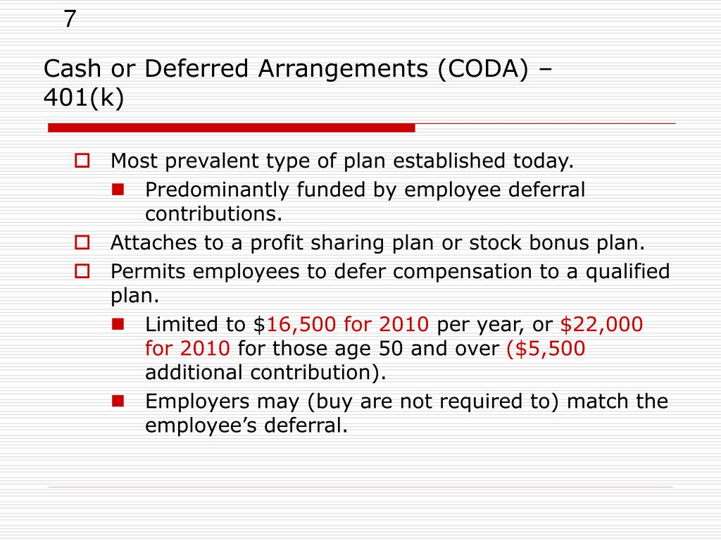 Cash or Deferred Arrangements (CODA) – 401(k)