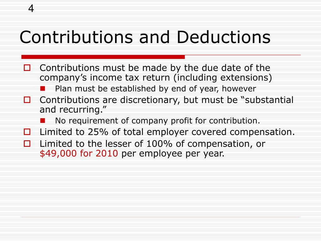 Contributions and Deductions
