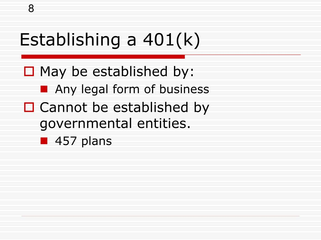 Establishing a 401(k)