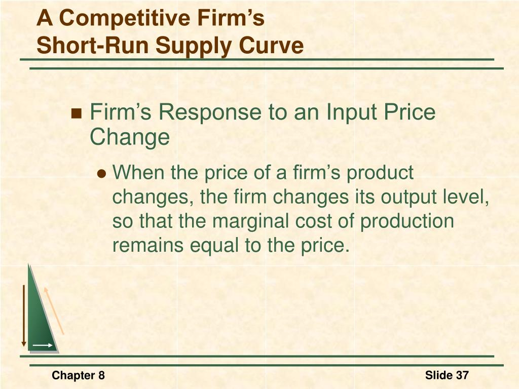 A Competitive Firm's