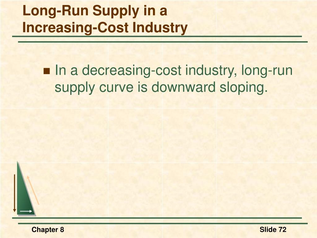 Long-Run Supply in a