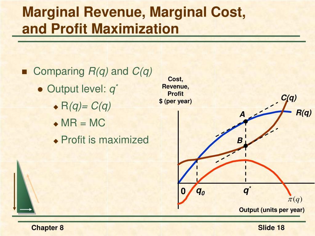 Cost,