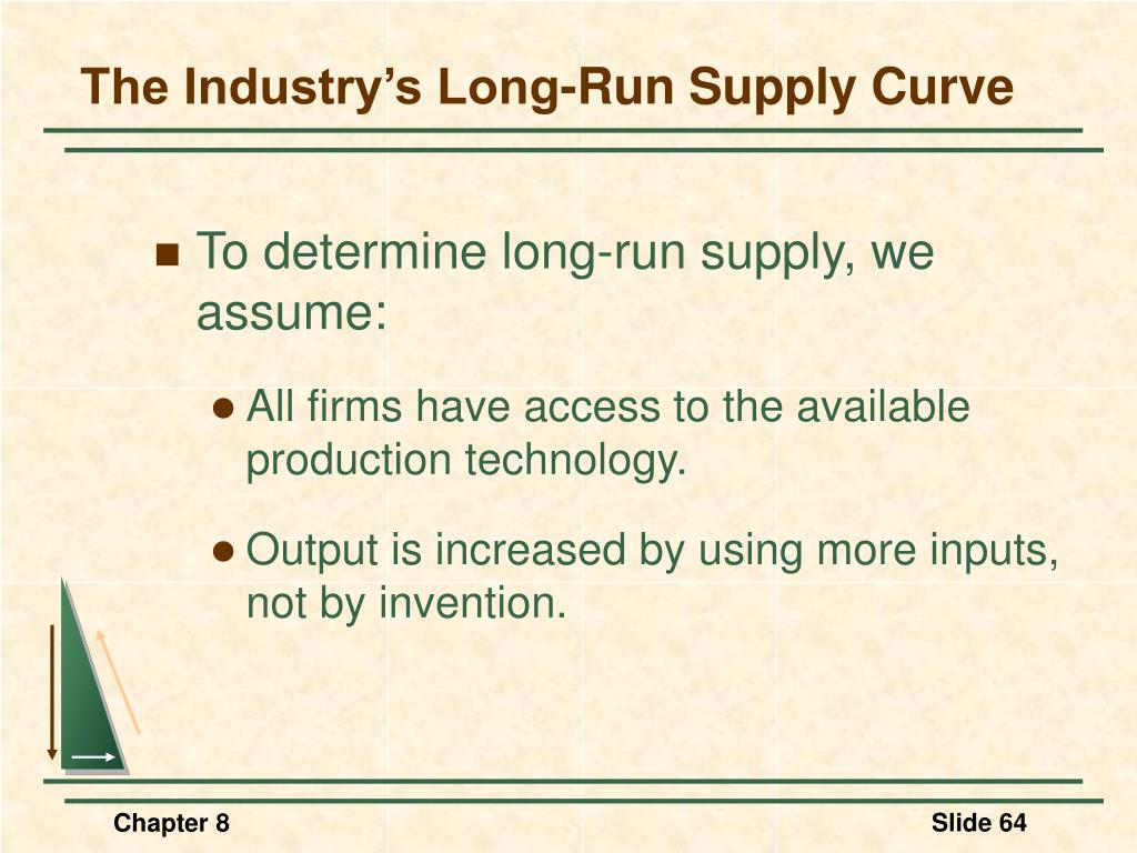 The Industry's Long-Run Supply Curve