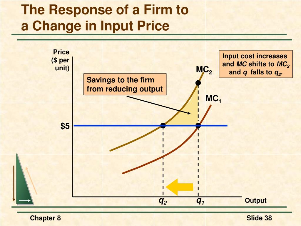 Input cost increases