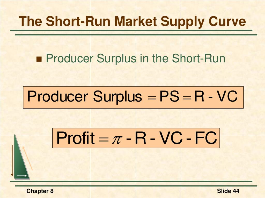 The Short-Run Market Supply Curve