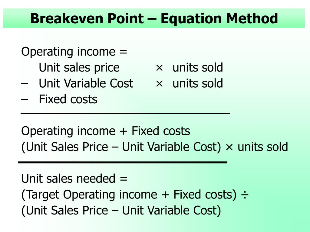 Breakeven Point – Equation Method