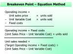 breakeven point equation method