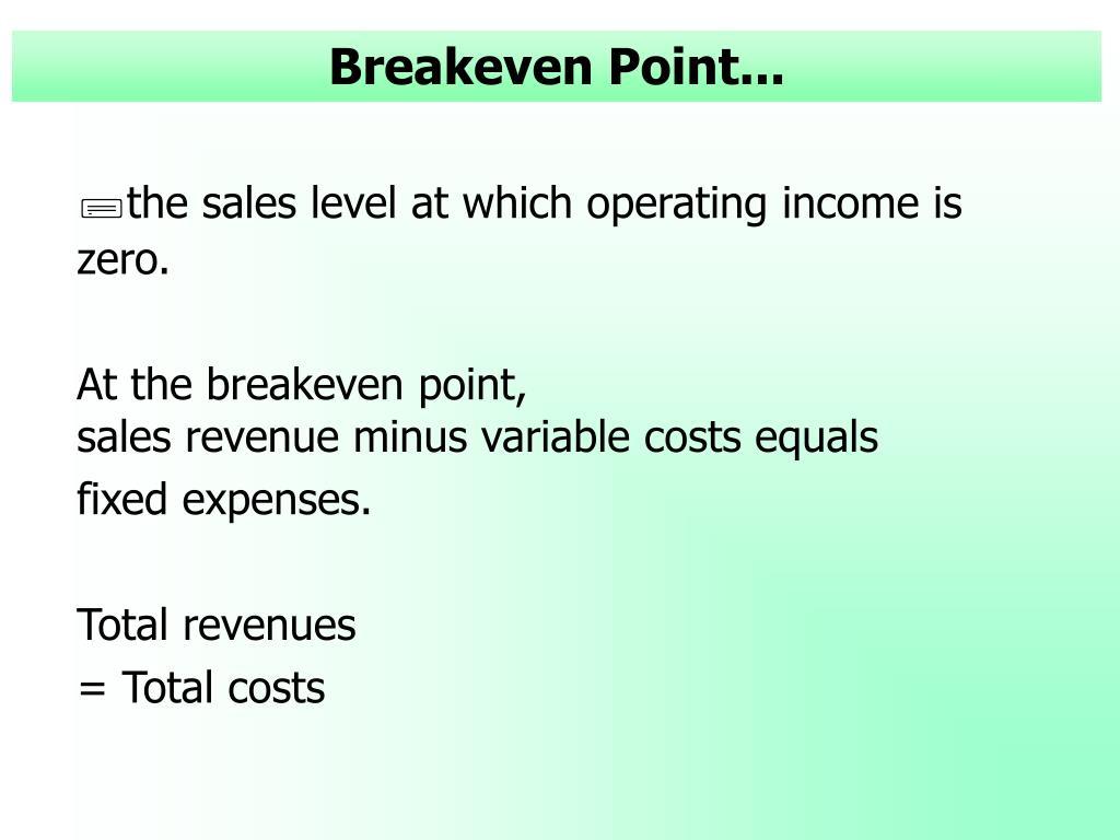 Breakeven Point...