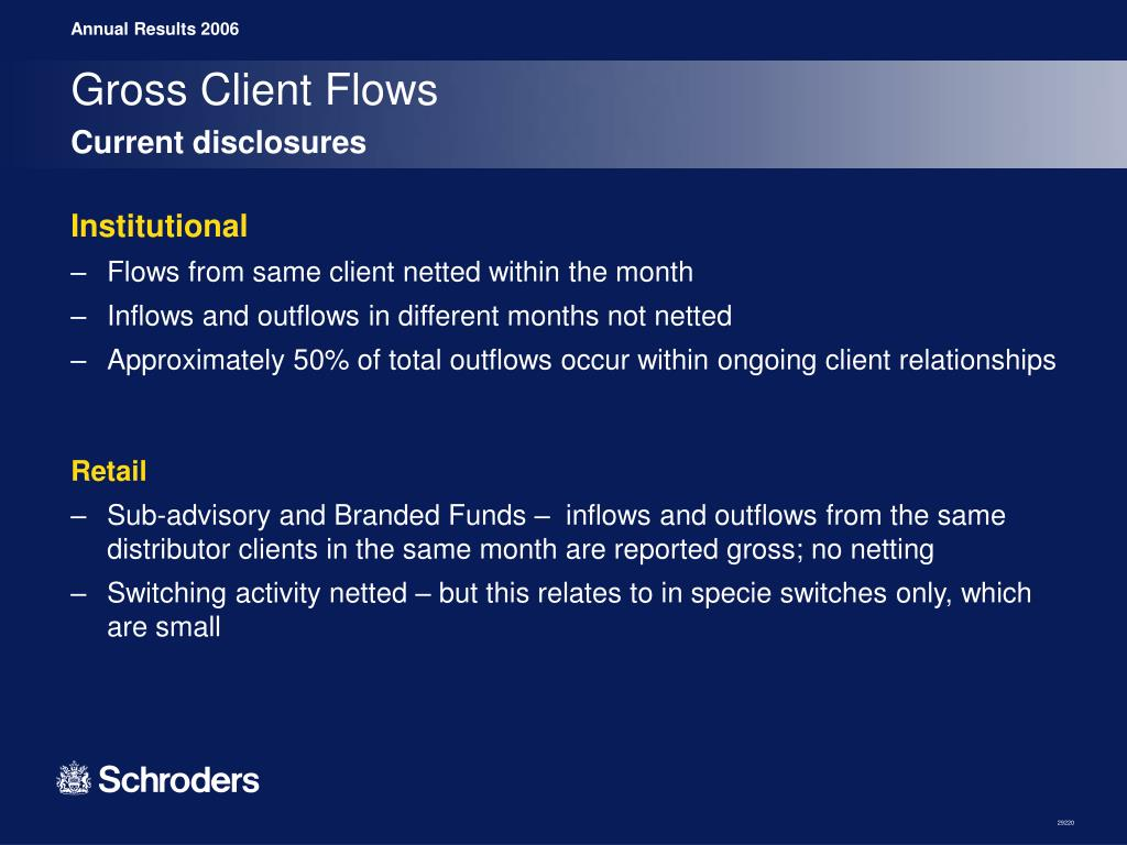Gross Client Flows