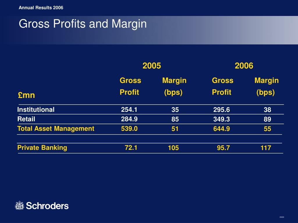 Gross Profits and Margin