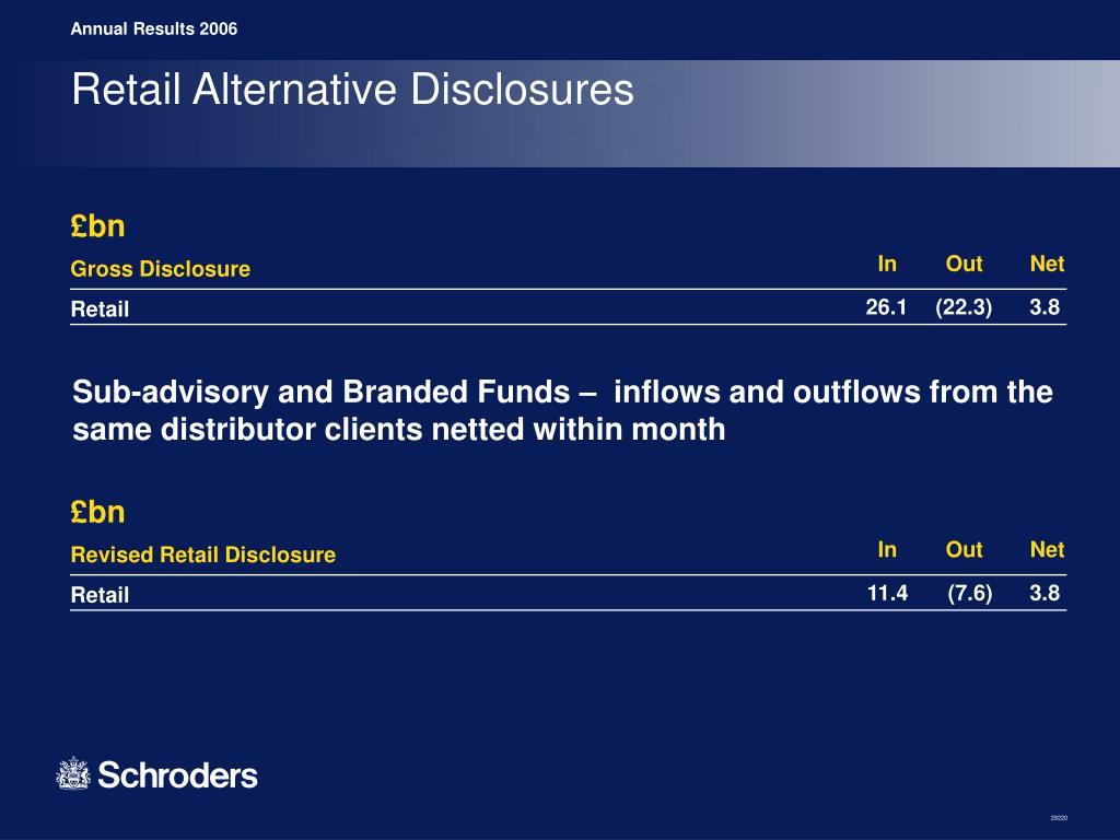 Retail Alternative Disclosures