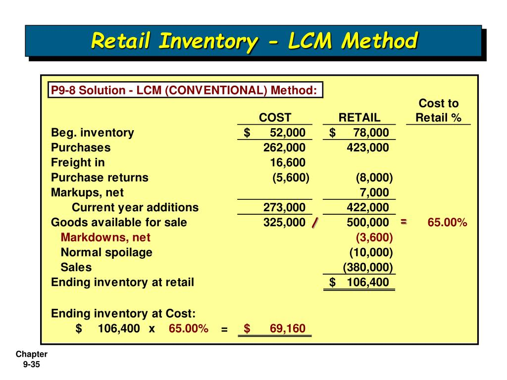 Retail Inventory - LCM Method