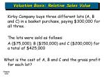valuation basis relative sales value39