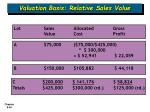 valuation basis relative sales value40
