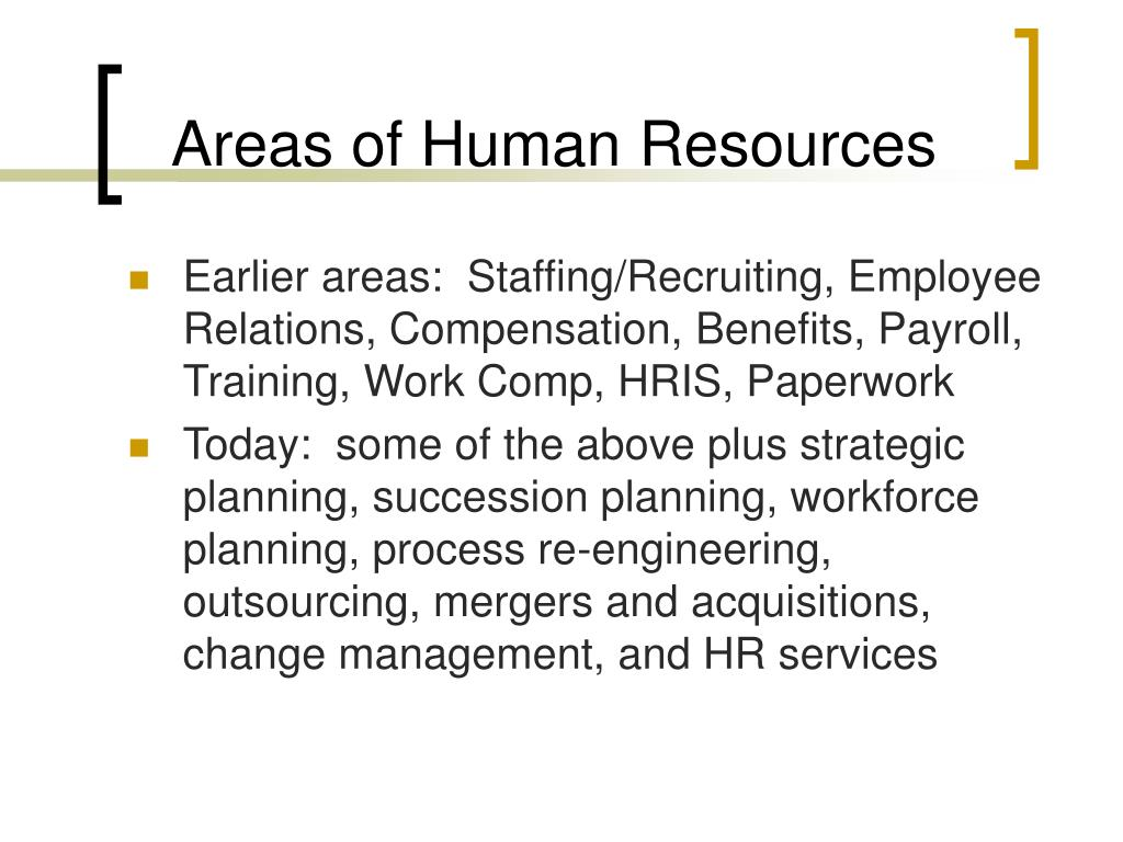 Areas of Human Resources