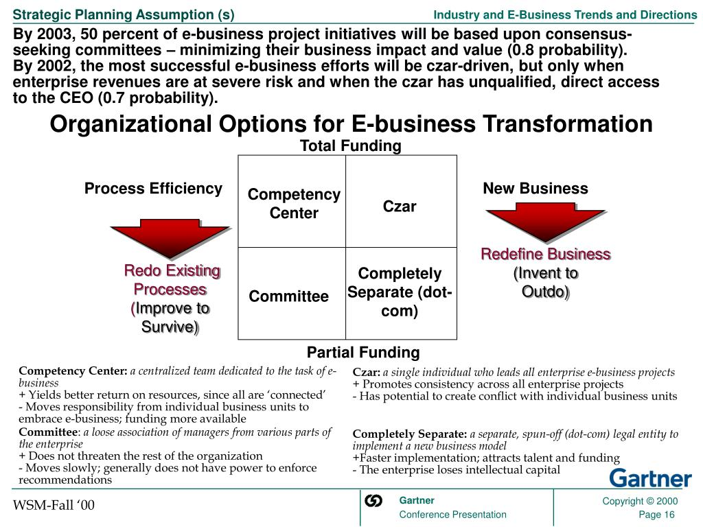 Redo Existing Processes