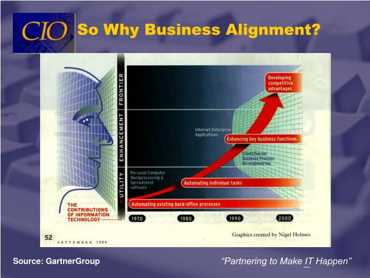 So why business alignment