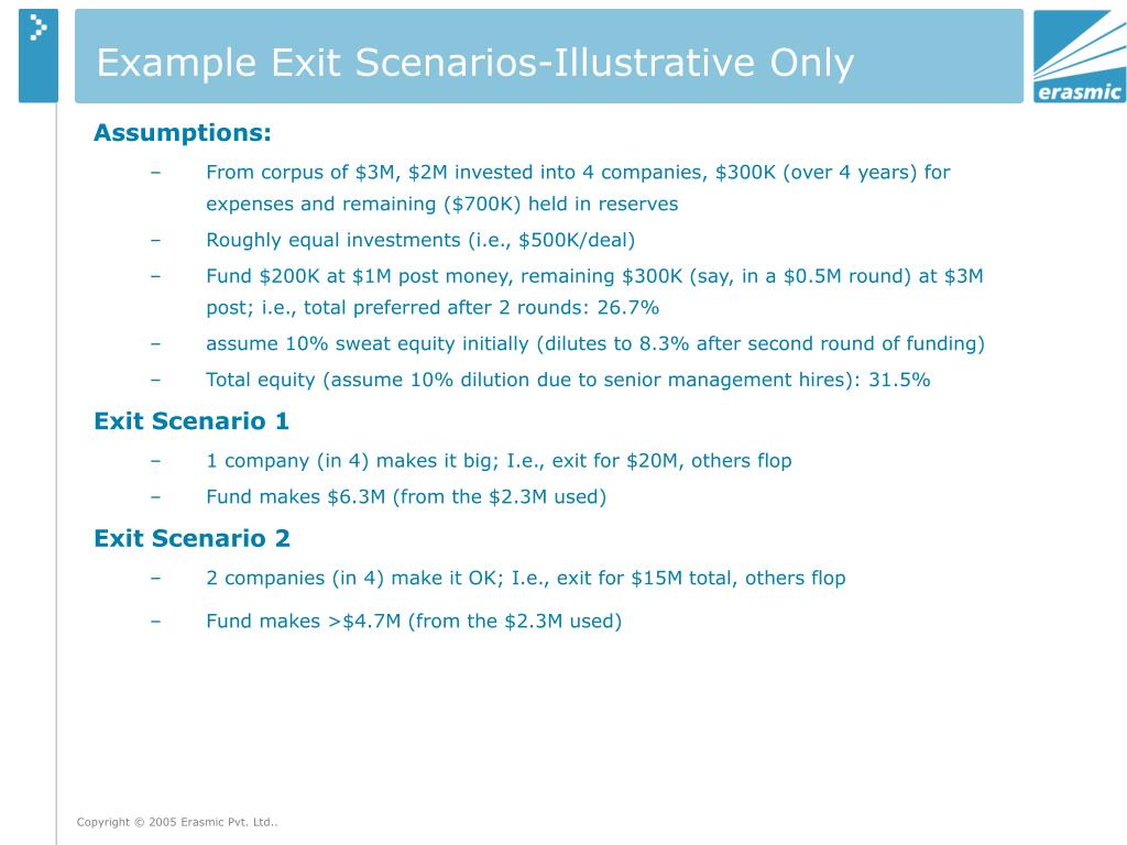 Example Exit Scenarios-Illustrative Only
