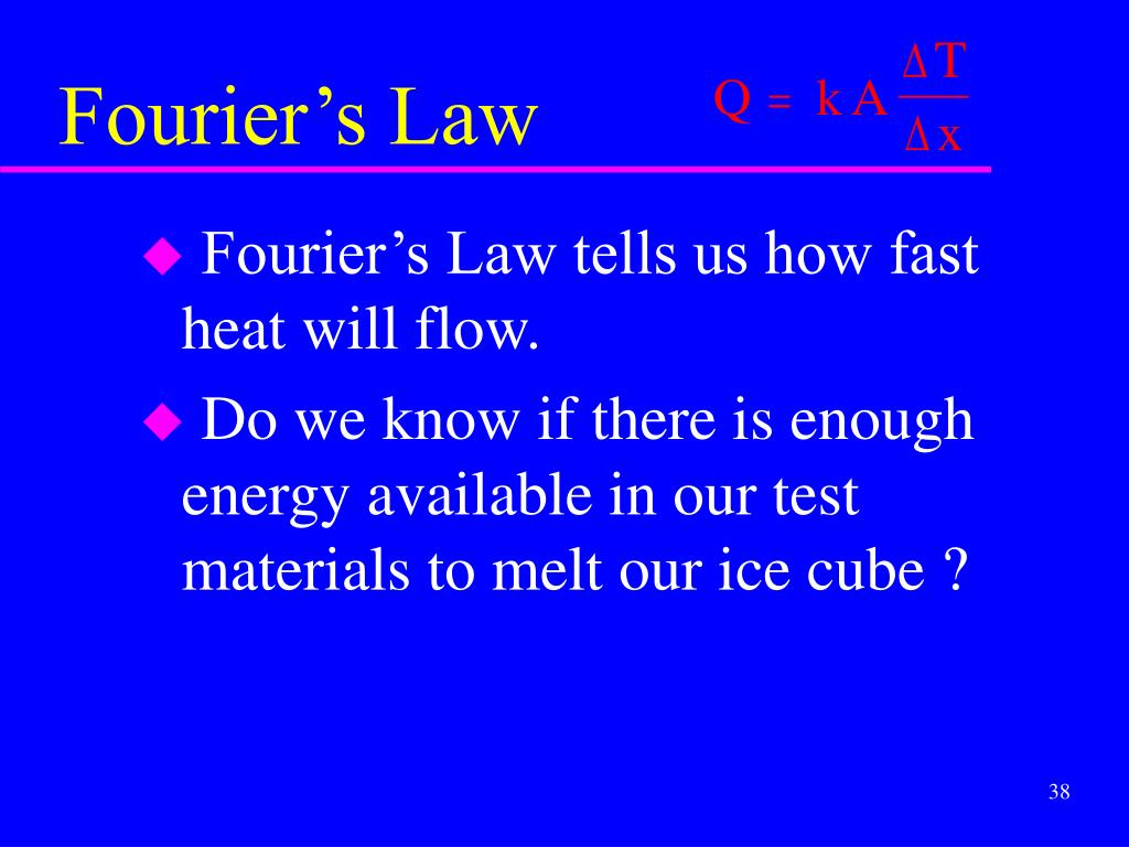 Fourier's Law