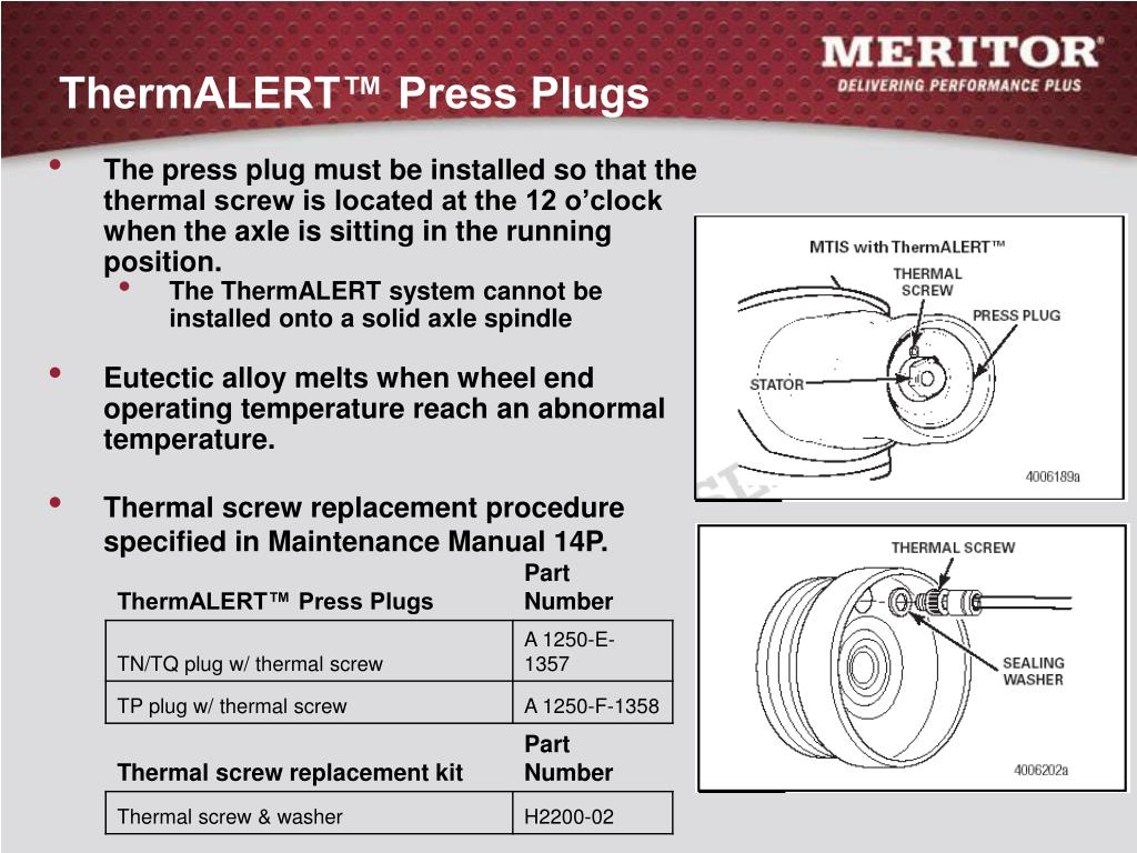 ThermALERT™ Press Plugs