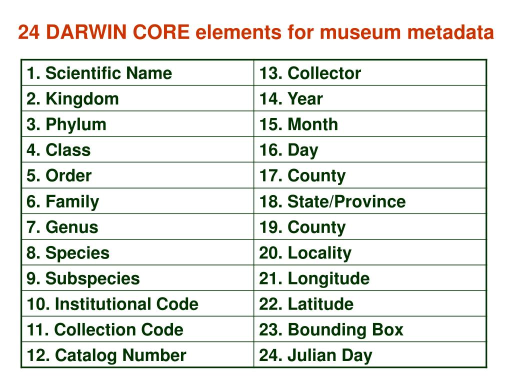 24 DARWIN CORE elements for museum metadata